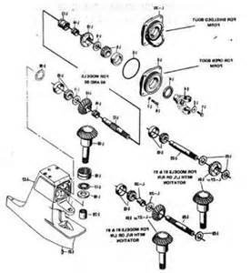outdrive wiring diagram outdrive uncategorized free wiring diagrams
