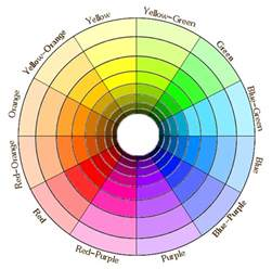 color wheel makeup nicola kate makeup tip 2 basic colour theory in makeup