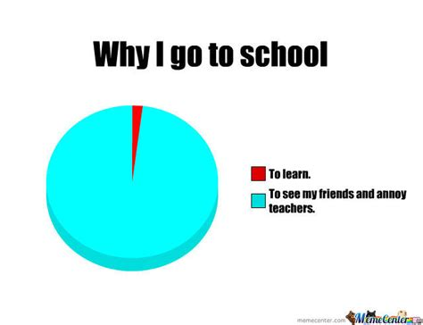 i hate school funny pictures why we really go to school by kisskiss7734 meme center