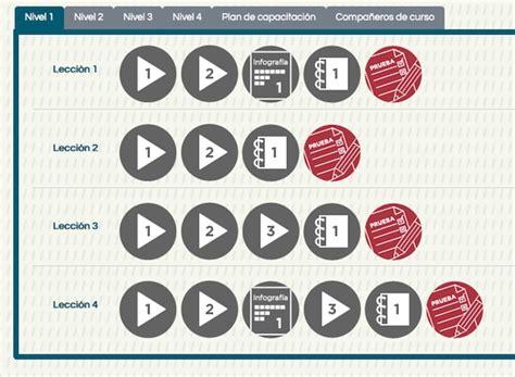 curso manipulacion de alimentos por internet gratis  opensys expertos en linux windows mac