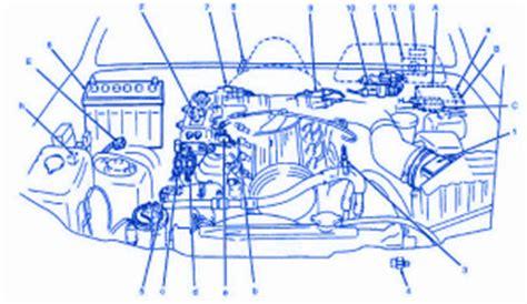 tire pressure monitoring 1995 suzuki samurai instrument cluster suzuki sidekick 1995 main engine fuse box block circuit breaker diagram 187 carfusebox