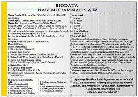 berita film nabi muhammad saw biografi nabi muhammad rasulullah s a w blog berita