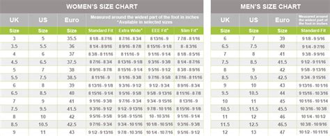shoe size chart us to uk hotter shoes uk sizing blogs forums