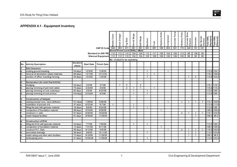 Bmt Report Template Construction Equipment Inventory Template