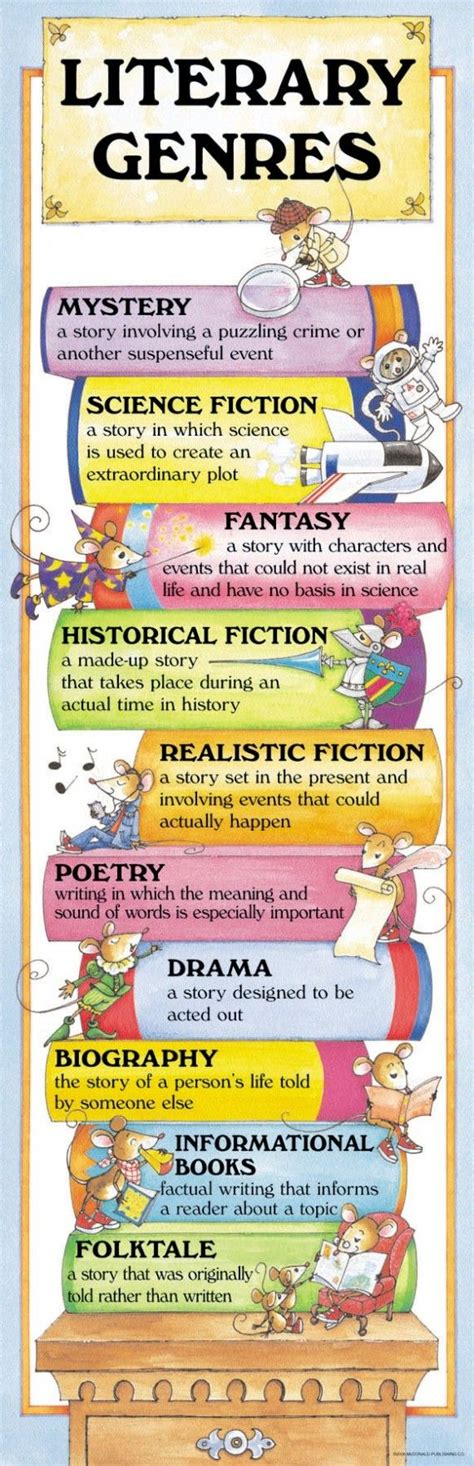 picture book genres 25 best ideas about literary genre on genre
