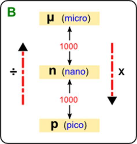 capacitor 104 a cuanto equivale capacitor 104 a cuanto equivale 28 images capacitor 104 a cuanto equivale 28 images كيفية