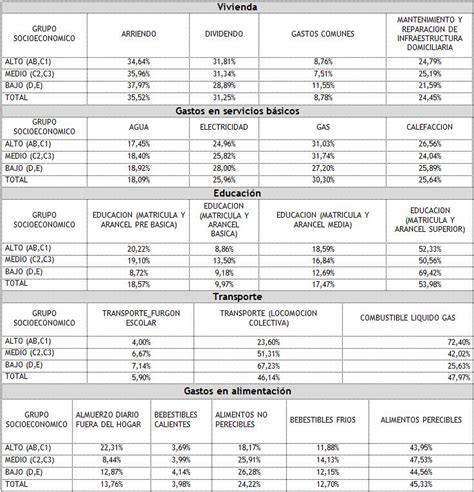 tabla gastos personales 2016 gastos 2016 newhairstylesformen2014 com