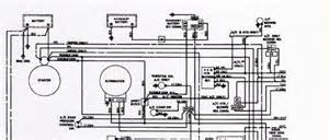 68 chevelle wiring diagram chevelle wiring diagram discover your wiring diagram chevelle