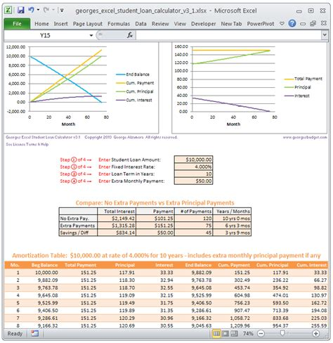 Loan Excel Spreadsheet by Student Loan Calculator And Amortization Table With