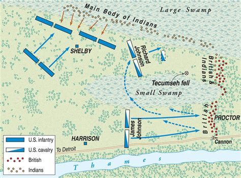 battle of thames river map battle of the thames