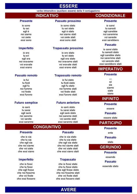tavola verbo essere calam 233 o i verbi italiani