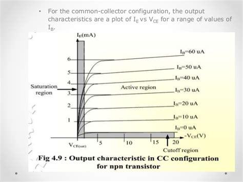 transistor vce transistor vce 28 images transist 246 r nedir bjt bipolar junction transisor ppt what is