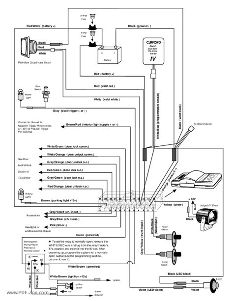 clifford alarm wiring diagrams wiring diagram with