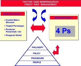 Manajemen Risiko Prinsip Penerapan Dan Penelitian prinsip prinsip dasar manajemen risiko ekonomi