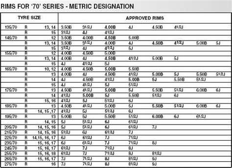 Calendrier 9 Juillet 1994 Tableau Des 233 Quivalences Dimensionnelles De Pneus