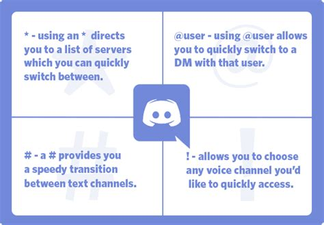 discord quick switcher quick switcher t a y n e discord