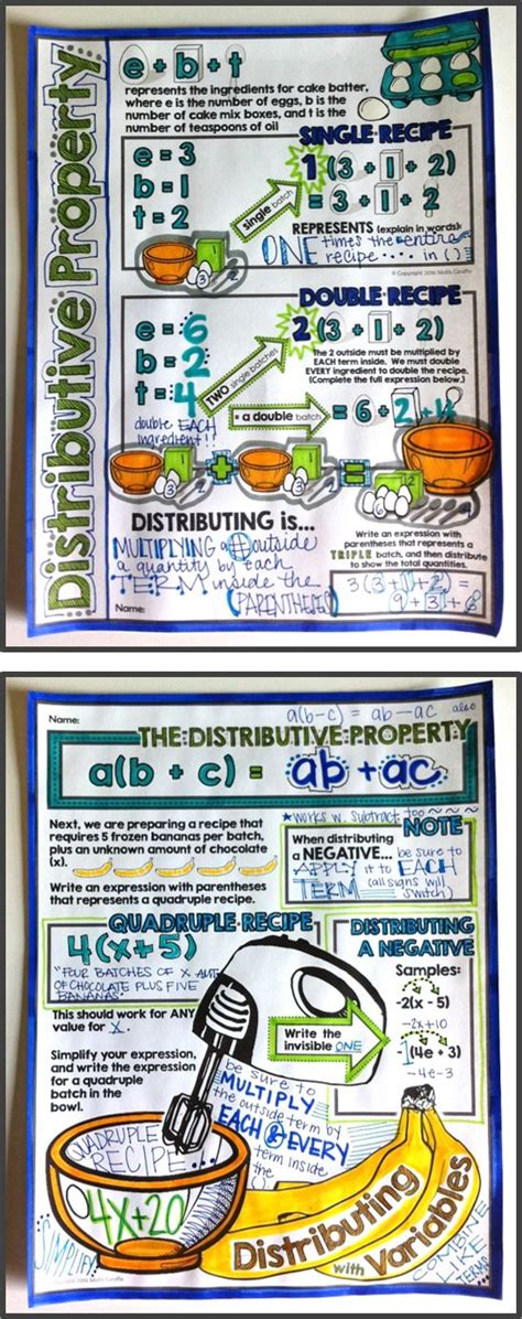 doodle notes distributive property doodles and algebra on