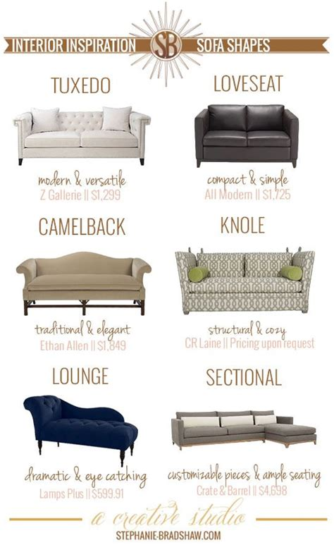 Sofa Styles Guide by Interior Inspiration Sofa Shapes This Is A Simple