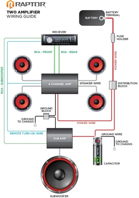 how to connect capacitor car audio should i use two power cables for two car s or a stronger one quora