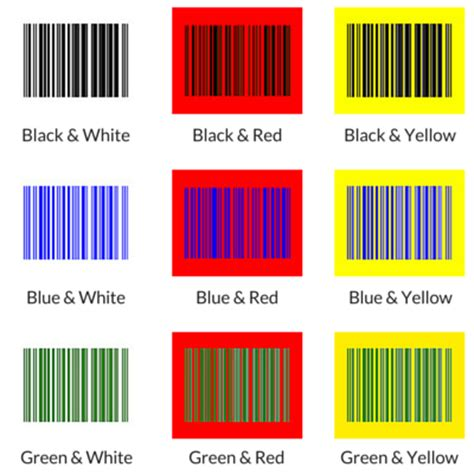 worst colors best and worst colors for barcode labels