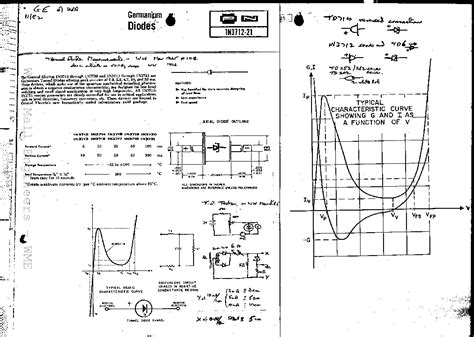 tunnel diode pdf nptel tunnel diodes data 1n3712 21 catalog service manual schematics eeprom repair info