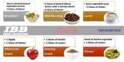 Indian Veg Detox Diet Plan by Diet Plan Indian Vegetarian Diet Plan