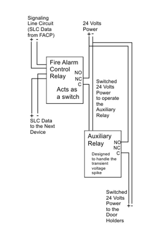 Question Regarding Power Distance - • CCTV Forum
