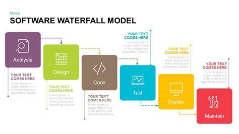 Waterfall Model Powerpoint and Keynote template   SlideBazaar