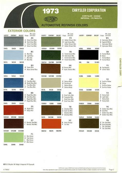 automotive paint color codes 1973 chrysler imperial paint codes and color options auto