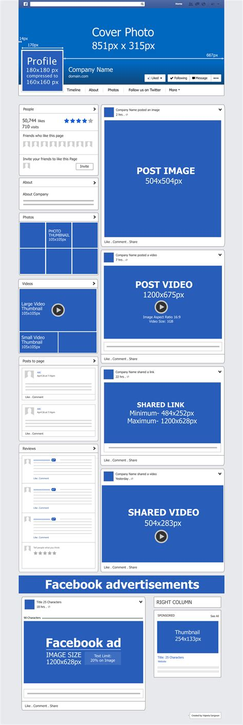 fb post size facebook post dimensions marketing pinterest grid