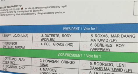 list of senatorial candidates for may 9 election candidates list comelec encourages voters to bring one