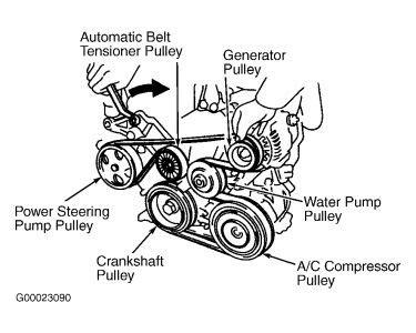 2008 Toyota Camry Serpentine Belt Diagram