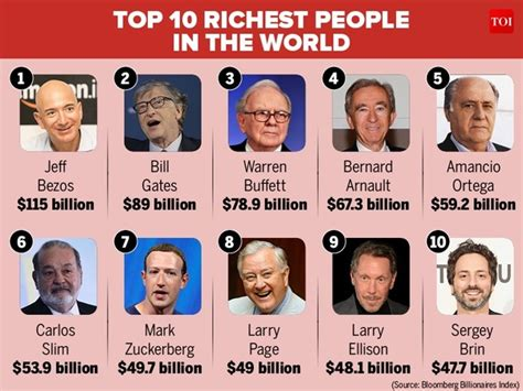 is jeff bezos the richest american or human in history who has been richer quora