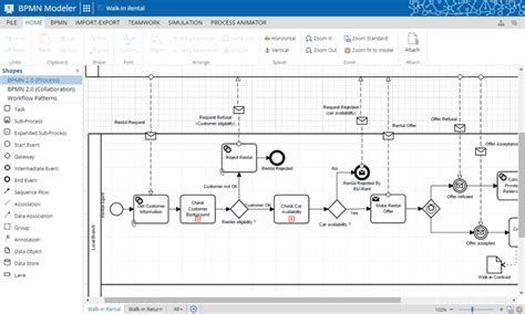 bpmn 2 0 modeler for visio business process modeling notation visio 28 images