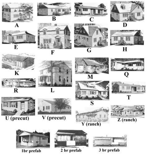 list of home styles map to house types