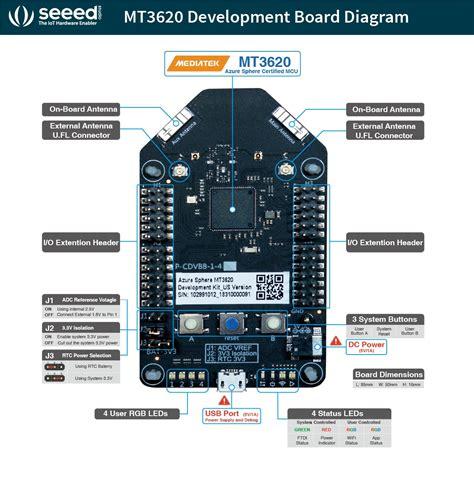 azure sphere mt development kit electronics lab