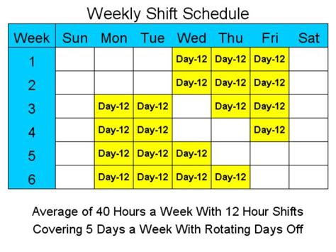 12 hour shift schedule template free
