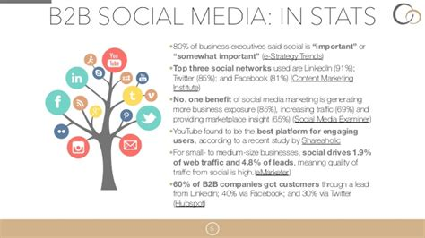 thesis social media b2b building a b2b social media strategy how businesses can