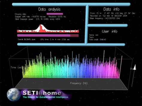 using baseline interferometry for seti astrobites