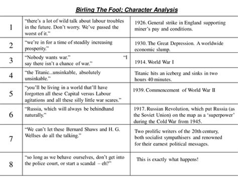 an inspector calls themes worksheet an inspector calls birling the fool by johncallaghan