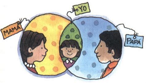 imagenes de la familia separada cuentos para padres separados