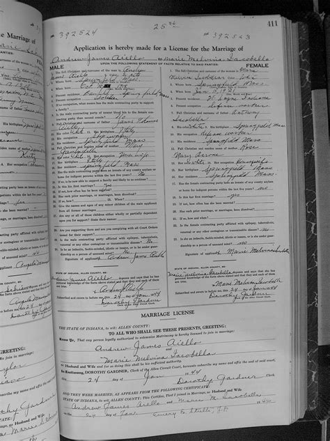 Aiken County Marriage Records Acgsi Allen County Marriages