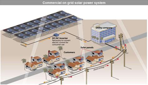alibaba headquarters wrapped in a spiderweb like solar complete set 1000w on grid solar panel home system buy