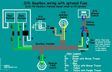 mgb overdrive wiring diagram with fuse a photo on
