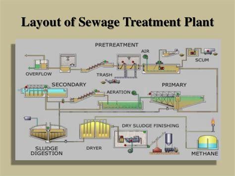 guidelines design small sewage treatment plants sewage treatment