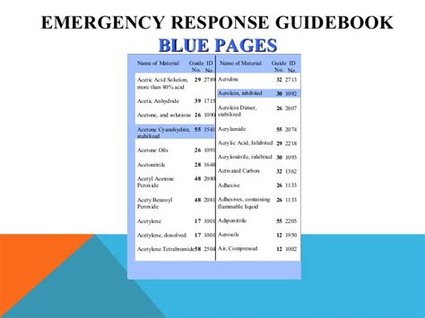 emergency response guidebook yellow section emergency response guidebook yellow section 28 images