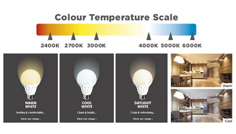 daylight bulb color led lighting everything you need to cpc