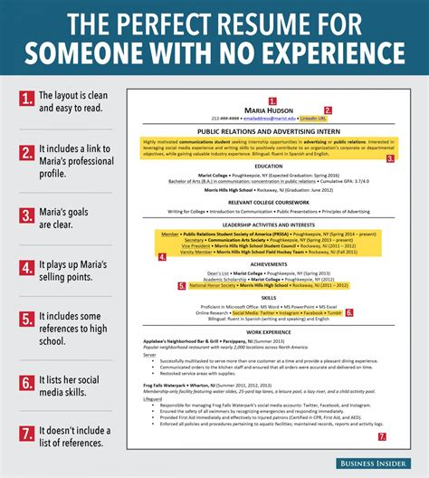 With No Work Experience ideal resume for someone with no experience business insider
