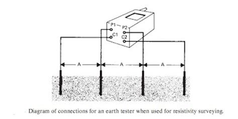 earth tester connection diagram engineering photos and articels engineering search