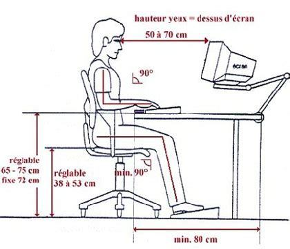 hauteur d un bureau standard ergonomie sur le lieu de travail accueil